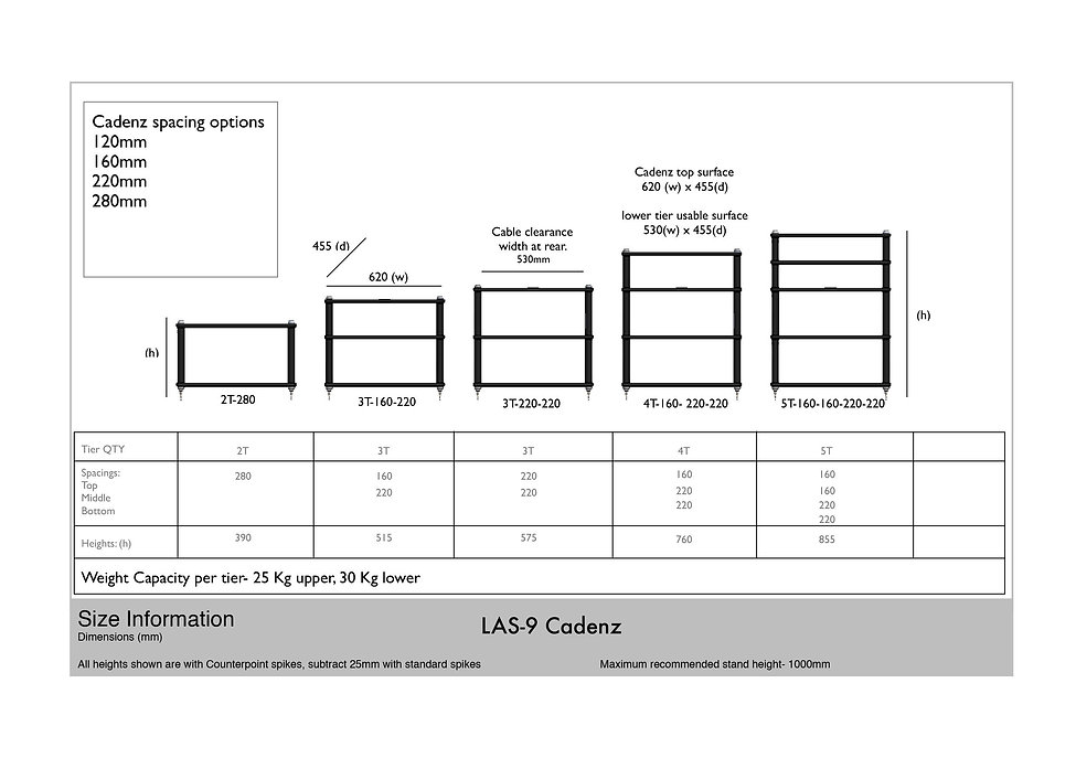 Lateral Audio Cadenz specifications,