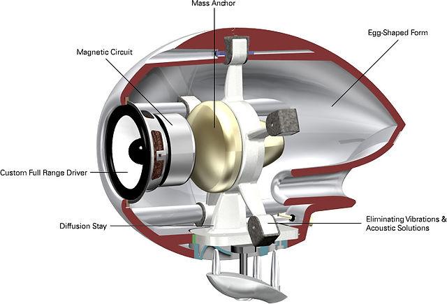 cutaway of the Eclipse TD510 Mk2 loudspeakers,