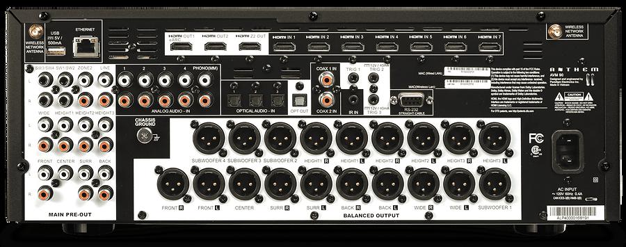 rear panel of the Anthem AVM-90 AV processor,