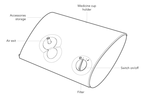 a440 emed tech specs