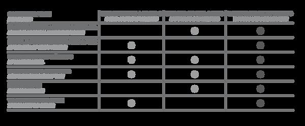 caratteristiche_Tavola disegno 1.png
