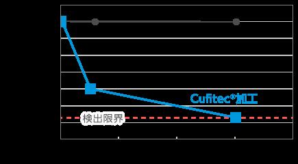 technology_sek_graph02 (1).png