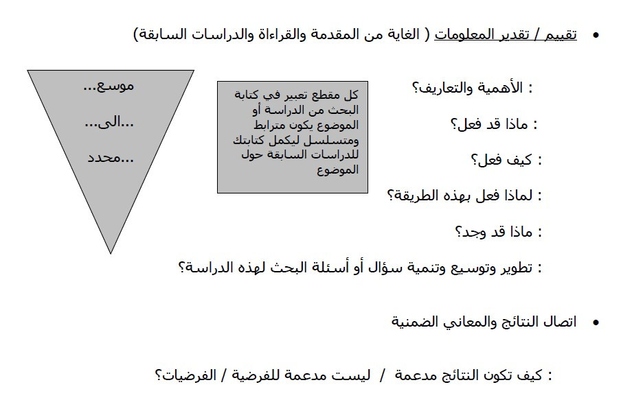 academic essay outline in Arabic
