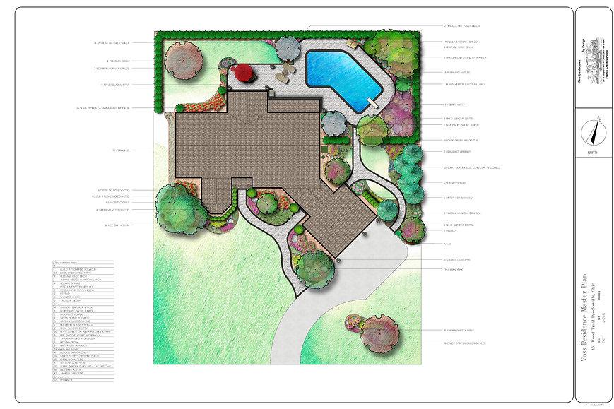 Master Landscape Design