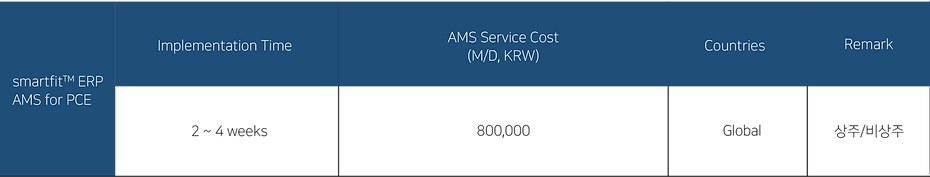 AMS_Cost.png