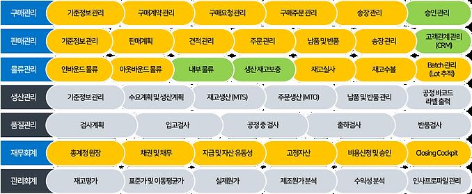 process map (logistics) 2.png