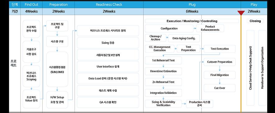 2s4_methodology.png