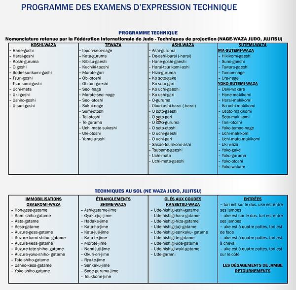 programme technique 2