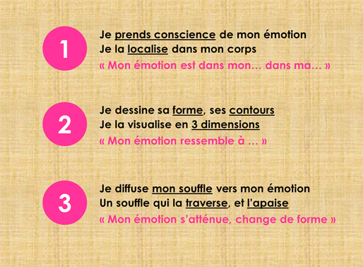 COMMENT APAISER MES EMOTIONS : peurs, stress, angoisses, tristesse...