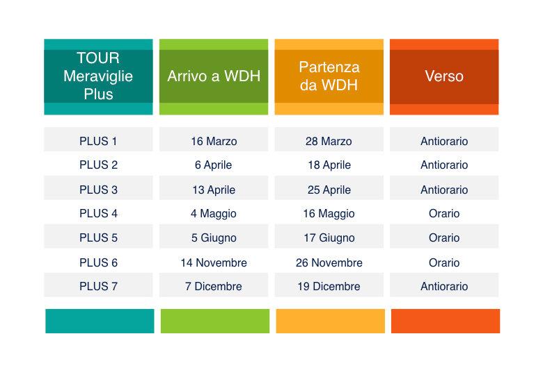 Table Meraviglie PLUS 01.jpg