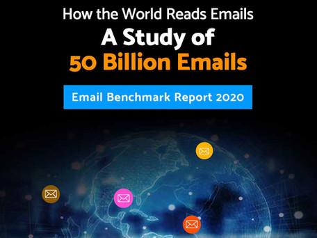Conseil Prod 2021 : Emailing, tout ce que vous devez savoir (Taux de clics, ouvertures, timing ...)