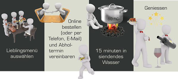 anleitung-online-bestellung.png