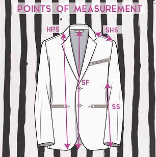 points of measurements.jpg