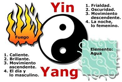 YIN y YANG significado