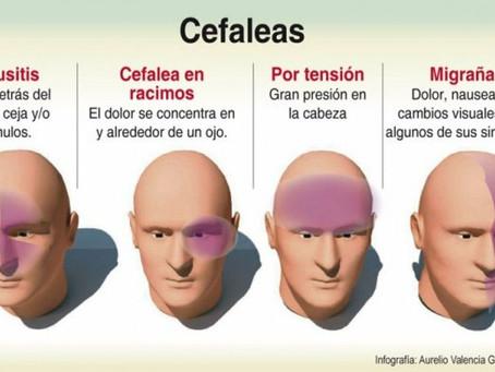 MIGRAÑAS, CEFALEAS, DOLORES DE CABEZA CRONICOS.