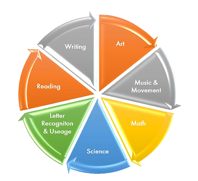 Learning wheel png.png