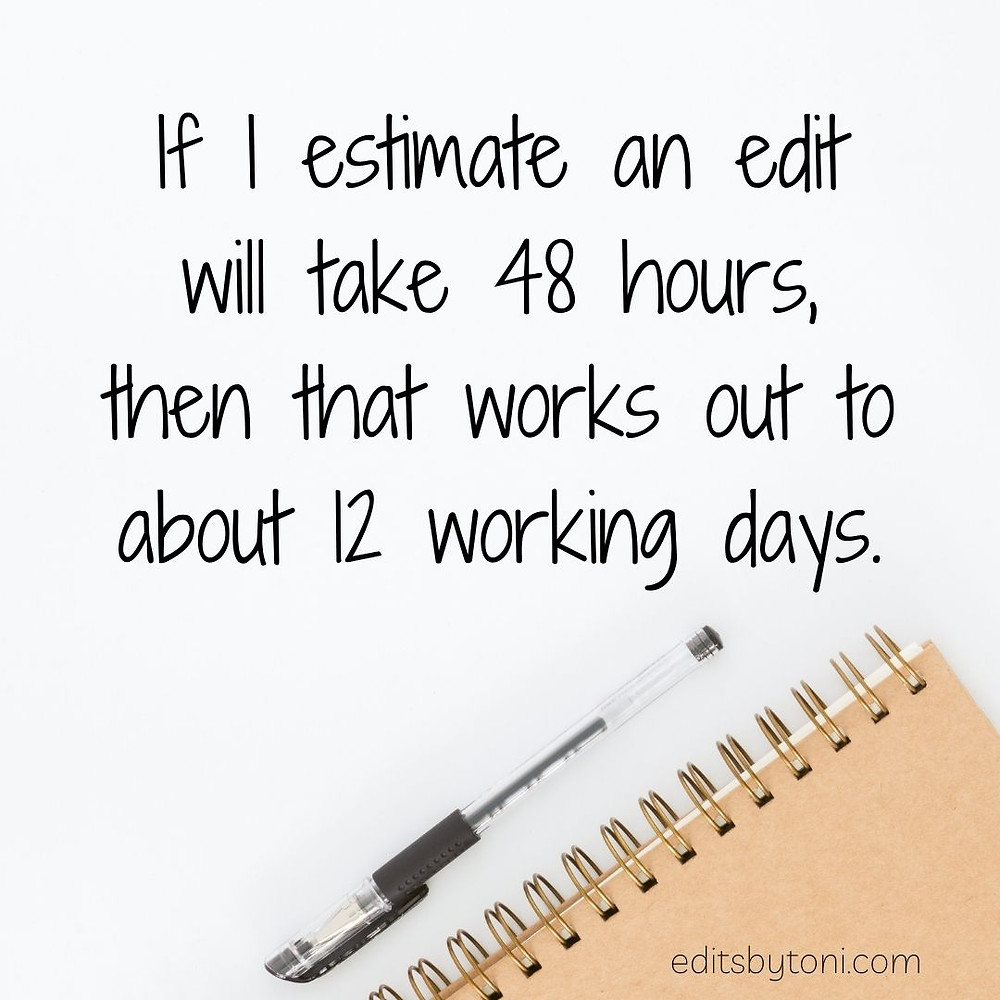 Image text: If I estimate an edit will take 48 hours, then that works out to about 12 working days. | editsbytoni.com