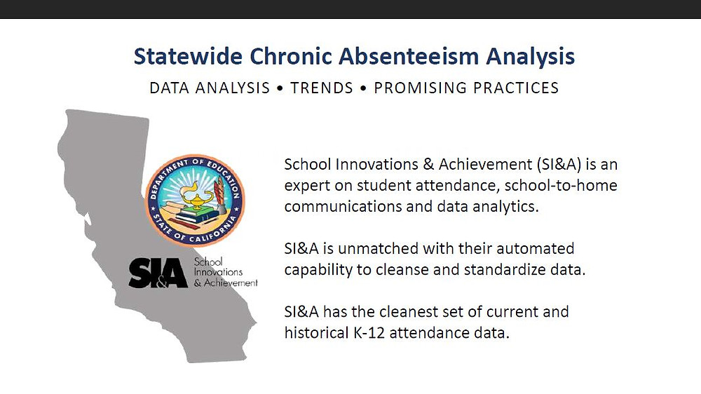CDE Statewide Chronic Absenteeism Analysis