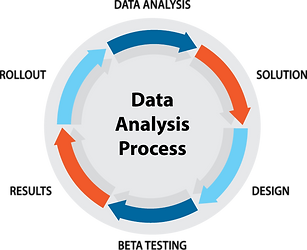 DataAnalysisProcess.png