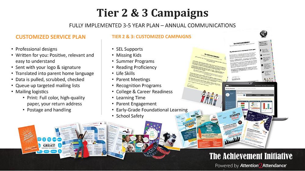 Samples of student attendance improvement communications.