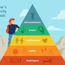Why is Self-Actualization Important?