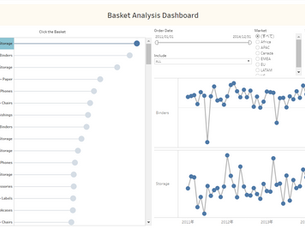 Tableau Training 3-1: Basket Analysis - Making