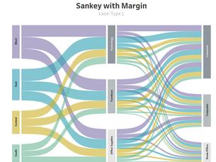 Relationを使ったSankey Diagramに余白をつける