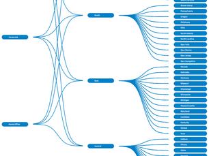 Tableauでdendrogramを作る(基本編)