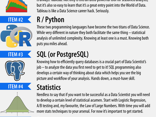 Introduction of my favorite study materials: Let's start with Data-viz.