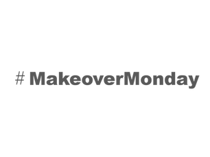 Makeover Monday 参加方法ガイド