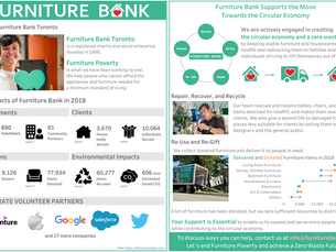#VIZ For SOCIAL GOOD: FURNITURE BANKプロジェクト感想戦