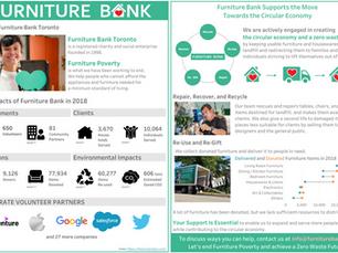 #VIZ For SOCIAL GOOD: FURNITURE BANKプロジェクト感想戦