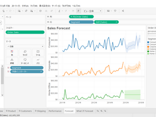 Tableau Dashboard Training 1-5: Data Prep for Time Series Analysis