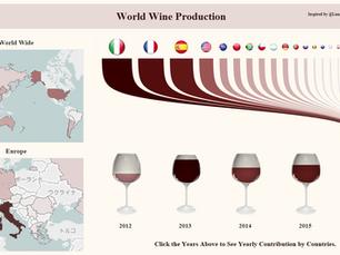 Tableau Dashboard Training 6: World Wine Production