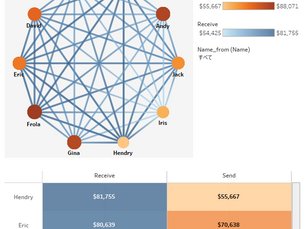 Network Graph in Tableau