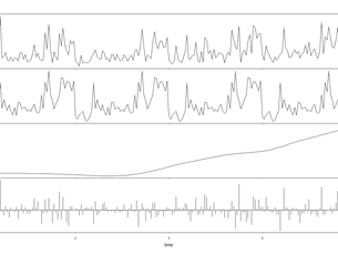 Tableau Dashboard Training 1-6: Decomposition and Forecast with Single Variable Time Series Analysis