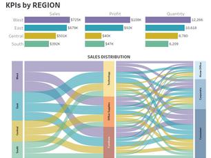 Sankey DiagramをRelationで作る