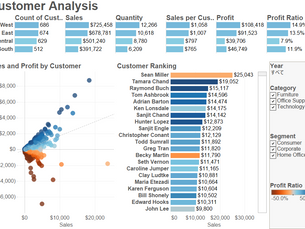 Tableau Dashboard Training 1-1: Data Preparation