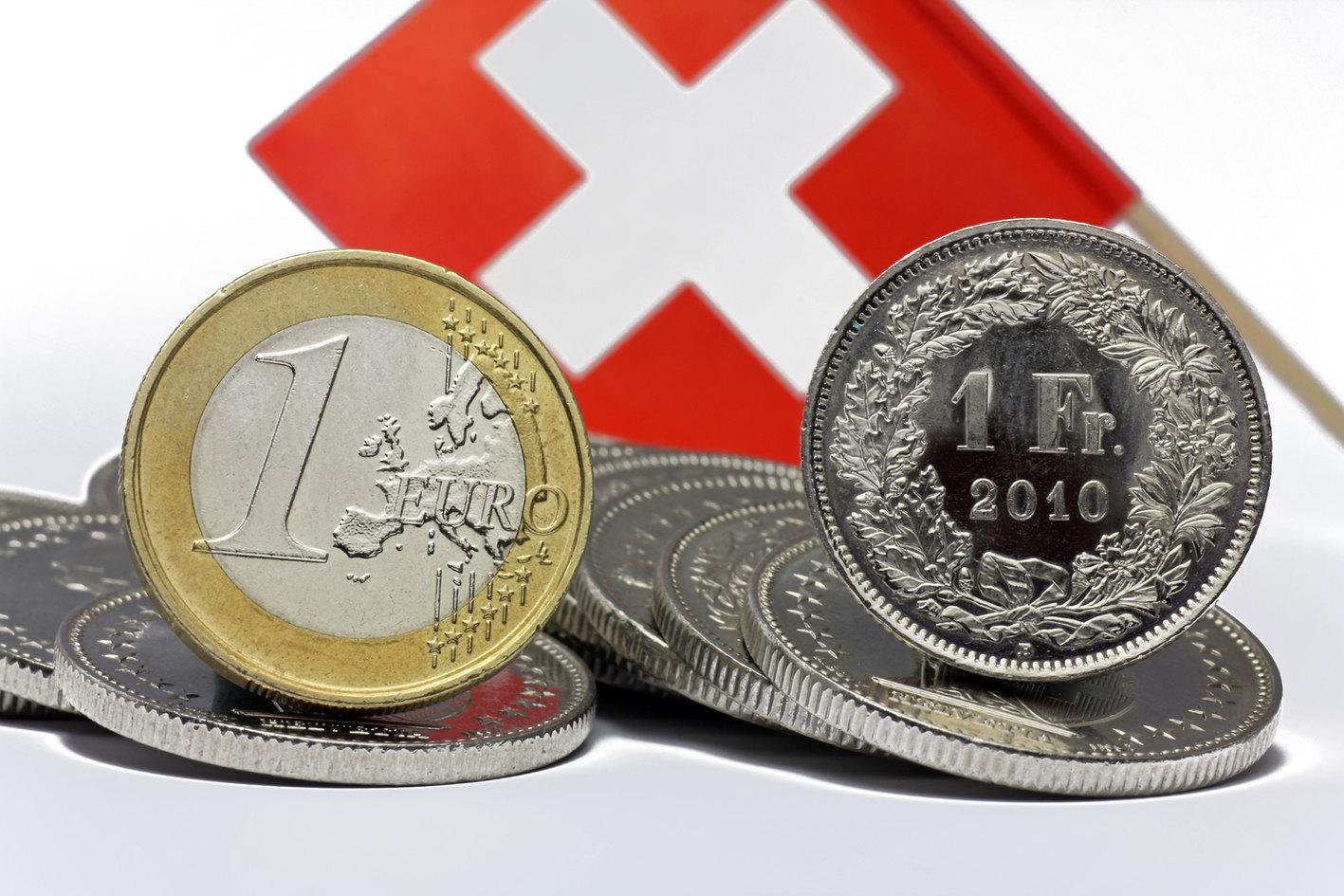Deutsch-Schweiz Budget