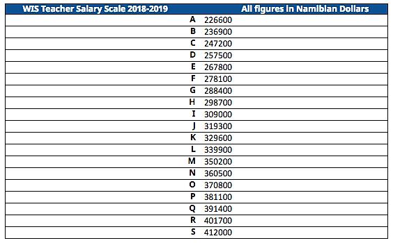 Teachers' Salary Scales | Windhoek International School