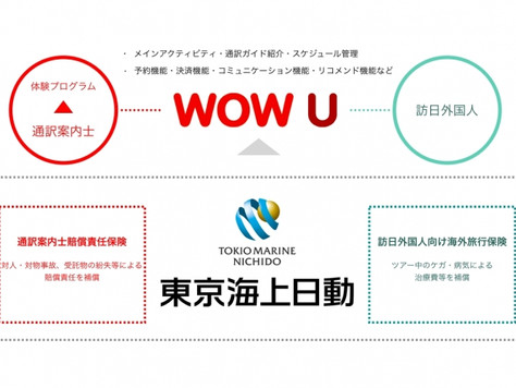 WOW Uに登録する通訳案内士向けに保険を開始