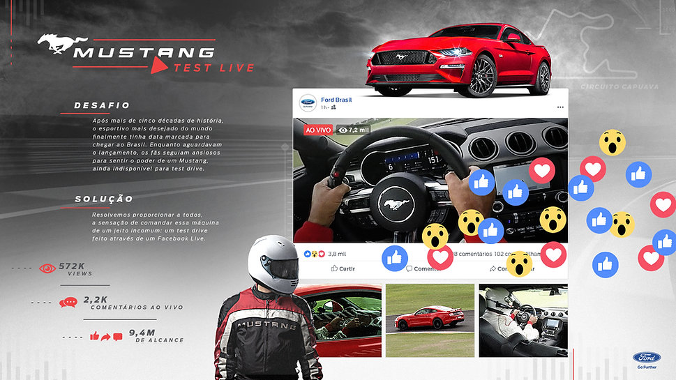 Ford Mustang Test Live