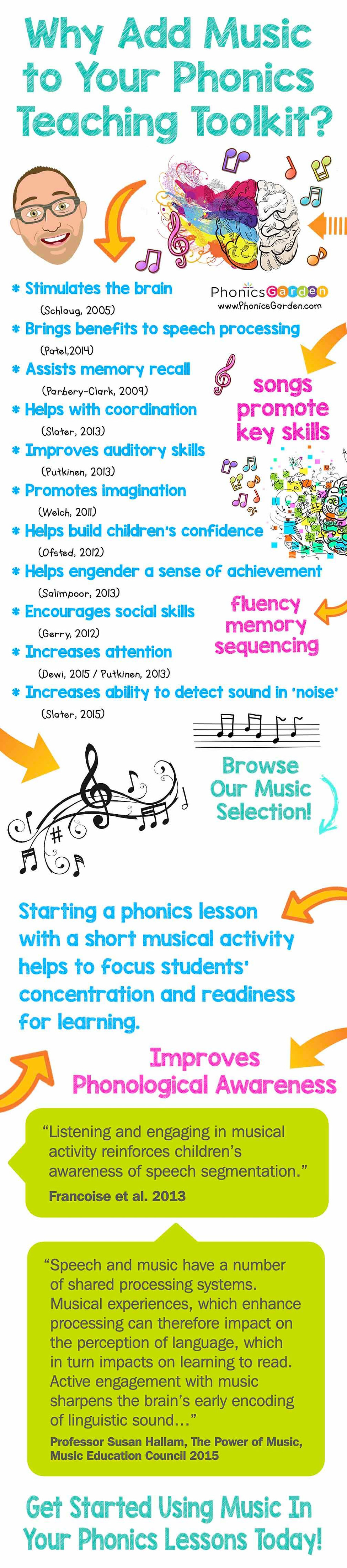 About MP3 MUSIC Download Phonics Garden