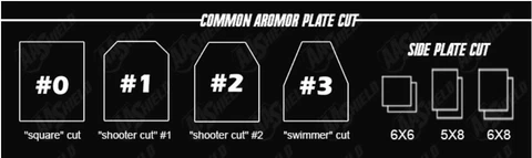 common armor plate cuts