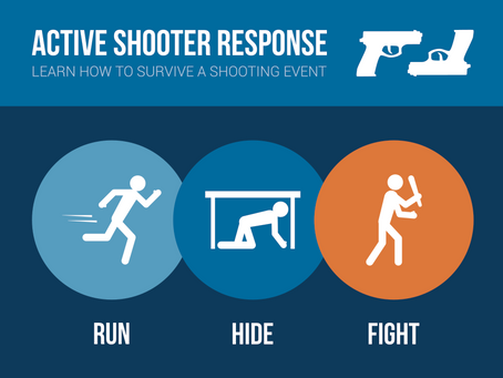 FBI Active Shooter Report: Citizens with Guns Save Lives