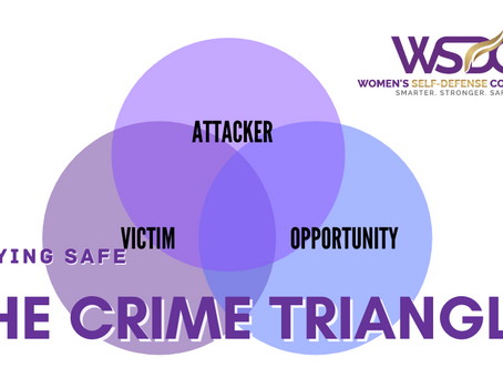 Self-Defense and the Crime Triangle