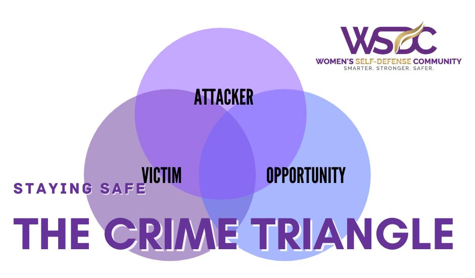 Venn chart of crime triangle