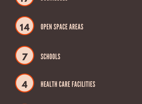 Where Do Most Active Shooters Attack?