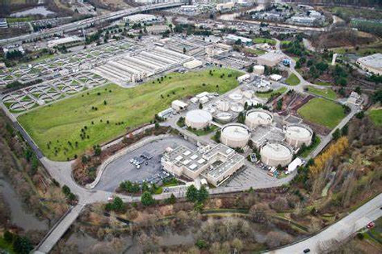 LESSON: What happens at the wastewater treatment plant?