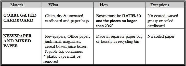 paper cardboard.jpg